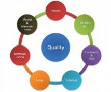 VTE - Quality  policy